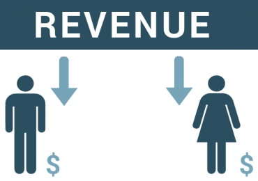Affiliate Marketers, Take Note of Revenue Share